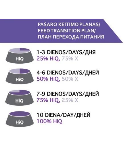 food-transition-plan_1529942470-e07fbdec960508f27aa5fd397f05ab2e.jpg